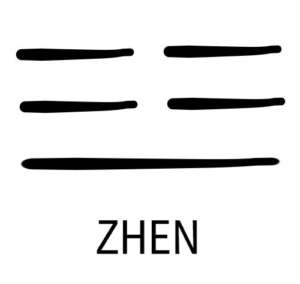 Trigrama Zhen Este