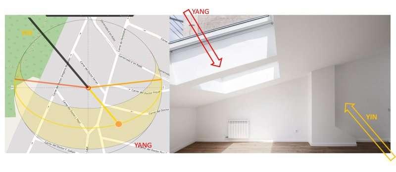 Sun dial trayectory/ Yin and Yang/ espaciobiodinamico.com